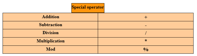 Money Management System Account Tracker Categories from Budget Sheet | Creative Savings