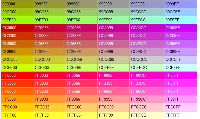 Pantone S A Of Colors As Variables