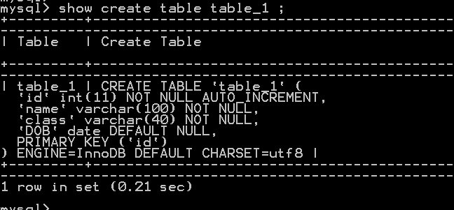 Mysql Create Tables Mysql Tutorial By Wideskills