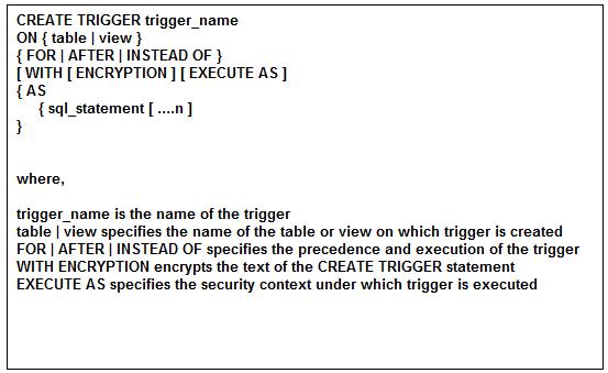 triggers in sql w3schools