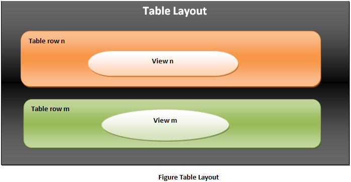 Android table layout