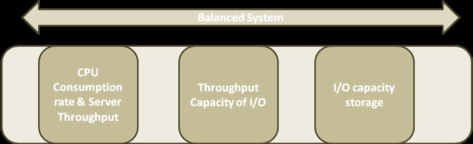 Datawarehouse Infrastructure | Datawarehousing tutorial by